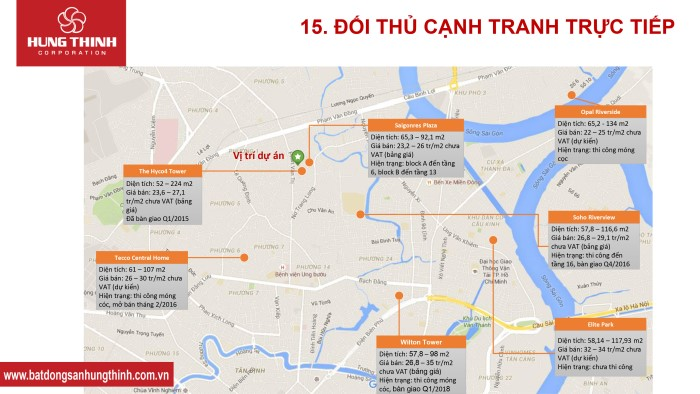 doi-thu-canh-tranh-richmond-city